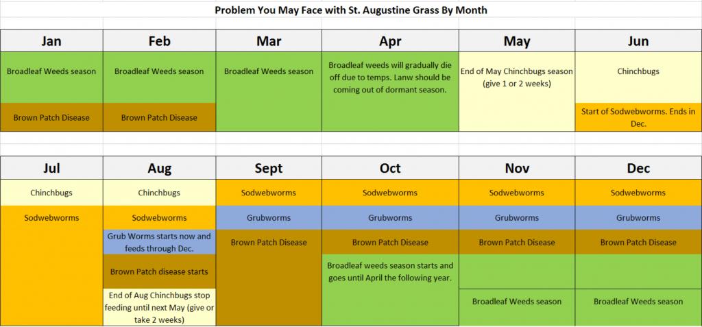 lawn care calendar hamlersd7 lawn care calendar nj 2020 1