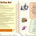 Restaurant Menu Dialogue English Esl Worksheets Busyteacher Cafe