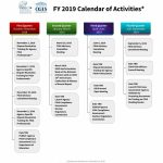 Fiscal Year 2019 National Archives Second Department Calendar