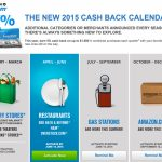 How To Use The Chase Freedom Calendar Savingadvice Blog Chase Freedom Calender