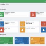 Kimai Free Time Tracking App Open Source Open Source Calendar Template