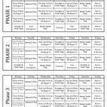 P90x Calendar Printable Start Date 429 Courage21s P90x Schedule Printable