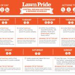 Central Indianawatering Mowing Schedule Lawn Pride Illinois Lawn Care Calendar 1