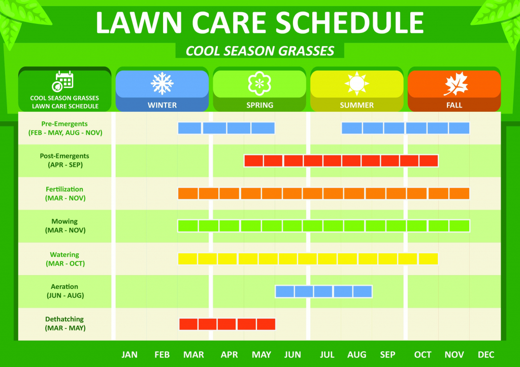 cool season grass schedule lawn care lawn care schedule simple printable schedule for lawn care in nebraska