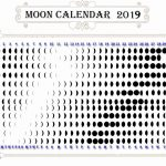 Full Moon And New Calendar 2019 Moon Phase Calendar Moon Printable Moon Phase Chart