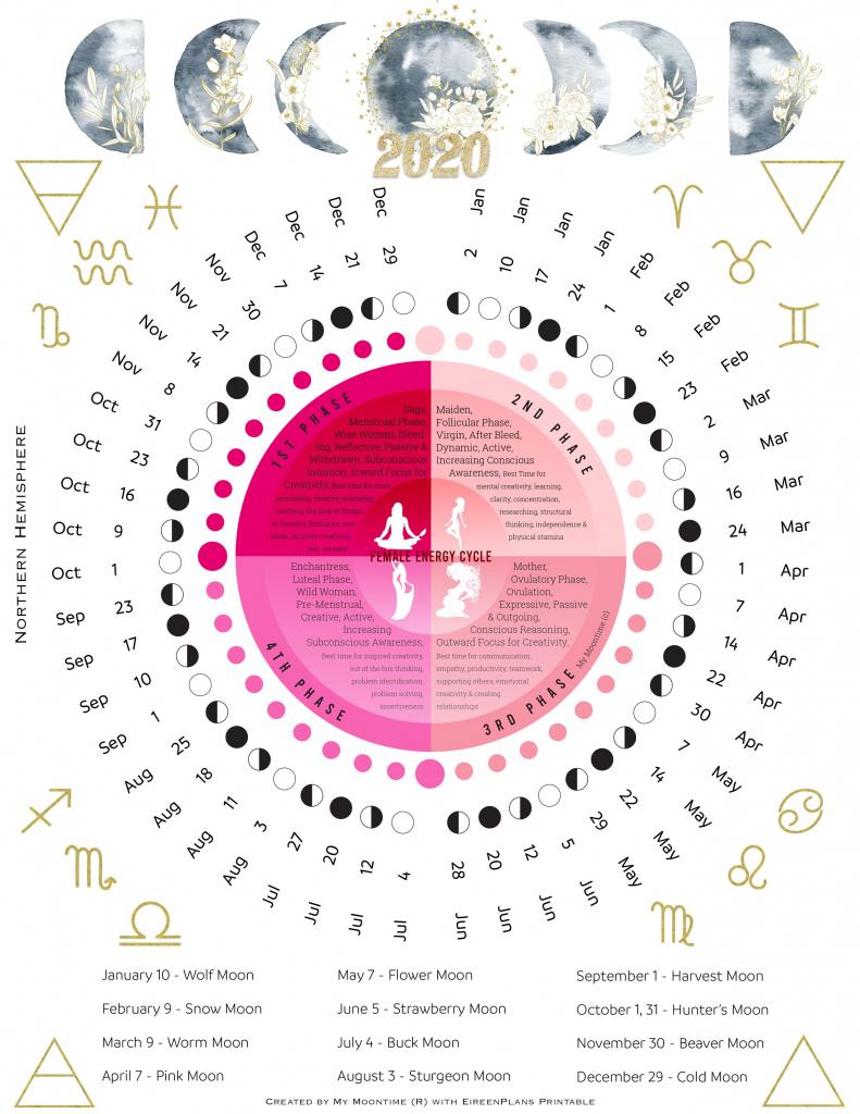 my moontimes free gift 2020 moon calendar follow along free printable wiccan calendar 2020
