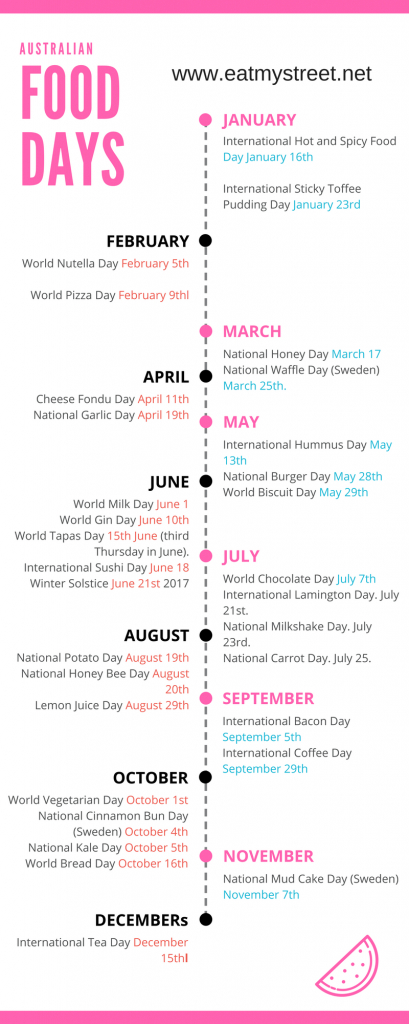 national food days calendar australia national food day national food day calander 2020