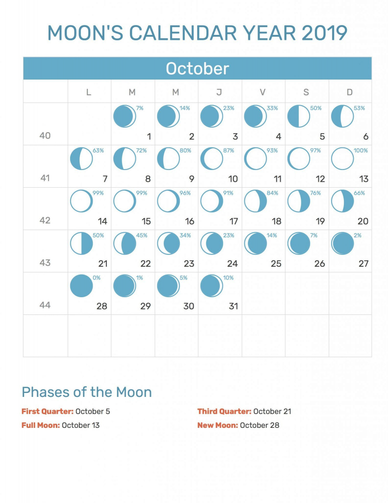 october 2019 moon phases calendar new moon and full moon moon phases calendar worksheet