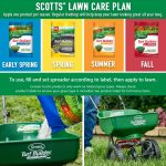 Scotts 15000 Sq Ft Northern Lawn Fertilizer Program For Bermuda Bluegrass Rye And Tall Fescue 4 Bag Scotts Lawn Treatment Schedule