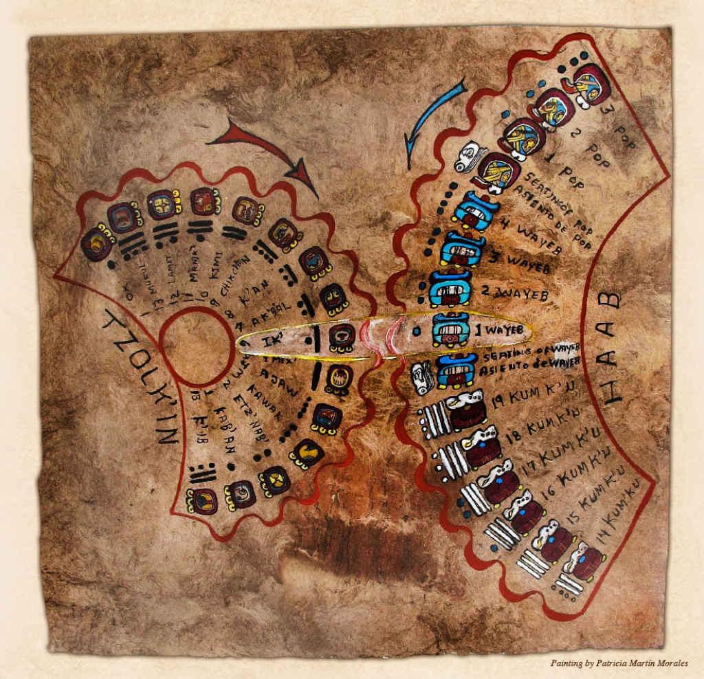 the calendar system living maya time accuracy of maya calendar 2