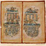 The Calendar System Living Maya Time Accuracy Of Maya Calendar 3
