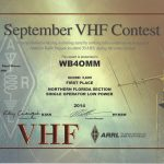 Contesting Amateur Radio Station Wb4omm September Ham Radio Contests