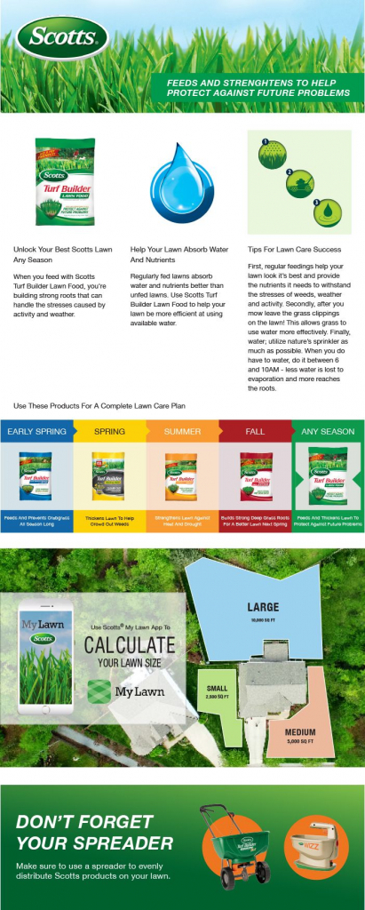 scotts turf builder 126 lb 5000 sq ft lawn fertilizer scotts lawn care fertilizer schedule