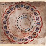 The Calendar System Living Maya Time Pictorials Of Mayan Calendars