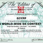 Amateur Radio Contests Weekend Amateur Radio Contests