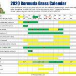 Bermuda Grass Calendar Lawn Care Schedule Calendar