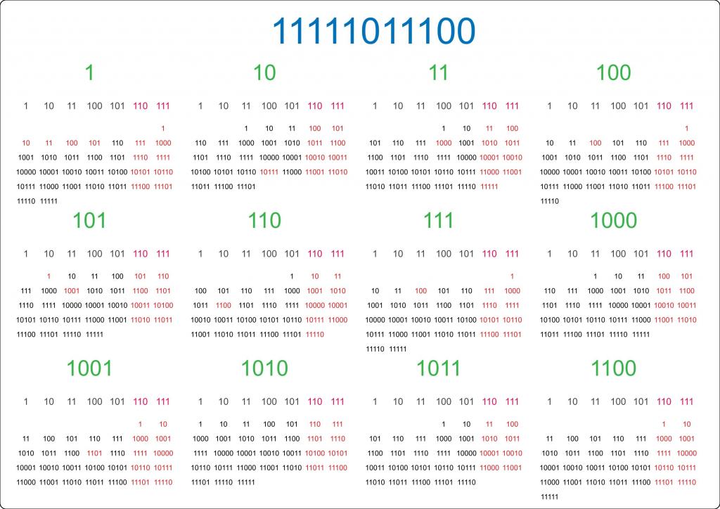 binary calendar 10000 calendar