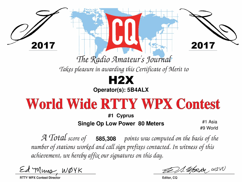 contest 5b4alx h2x october 2020 amateur radio contests 1