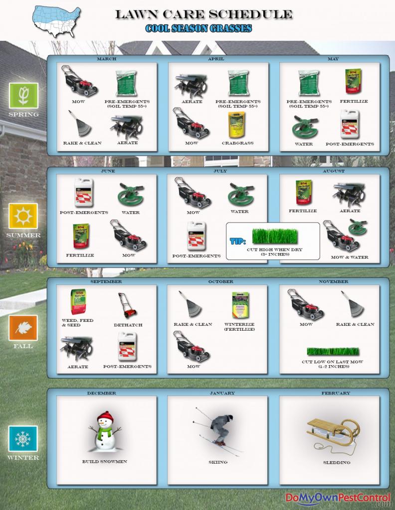 lawn care calendar schedule for cool season grasses visually lawn care schedule calendar