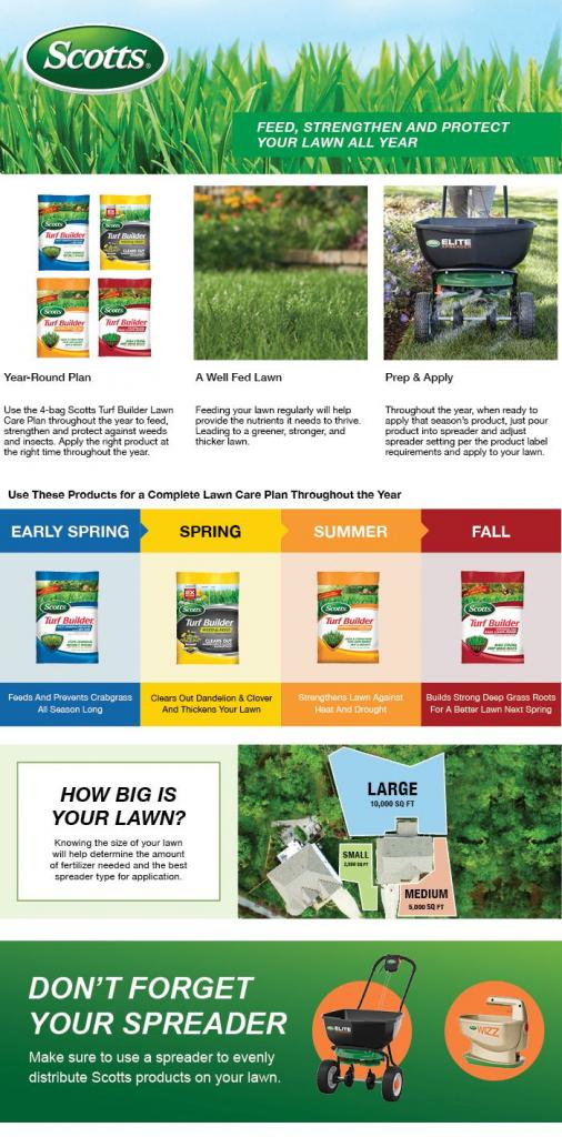 scotts 15000 sq ft northern lawn fertilizer program for scotts lawn maintenance schedule