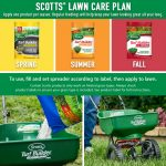 Scotts 5000 Sq Ft Northern Lawn Fertilizer Program For Bermuda Bluegrass Rye And Tall Fescue 3 Bag Scotts Fertilizer Schedule