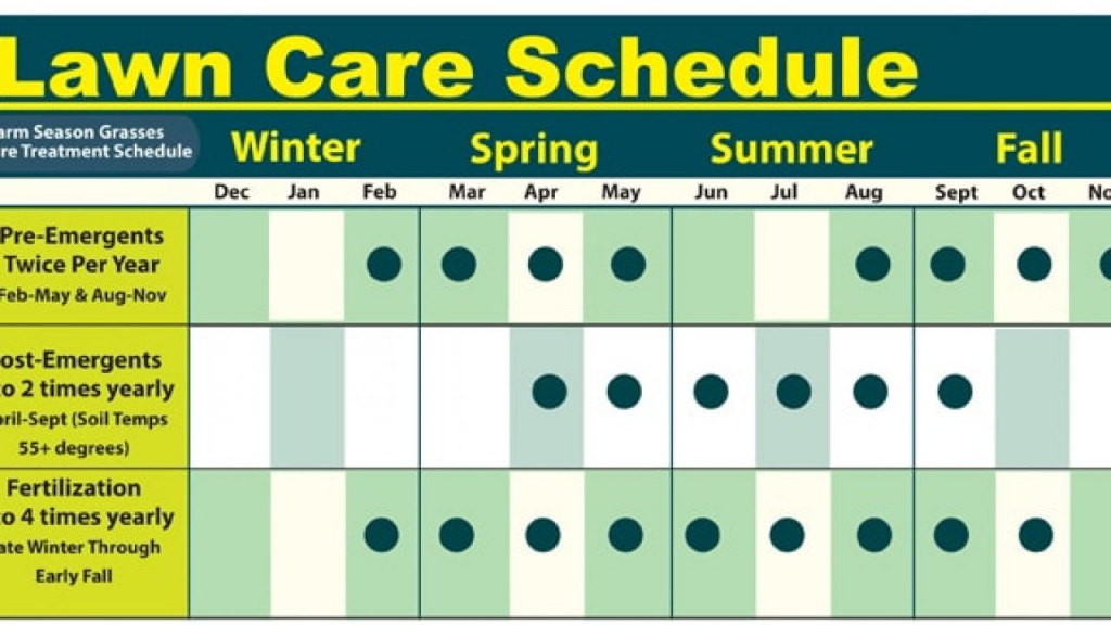 weed and feed schedule for lawn care ryno lawn care llc yearly lawn maintenance schedule