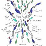 26 Ideas For Advent With Sybil Macbeth Christian Advent Ideas