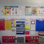 Miss Van Marens Fantastic First Grade My Calendar Routine Everyday Counts Calendar Math Grade 1