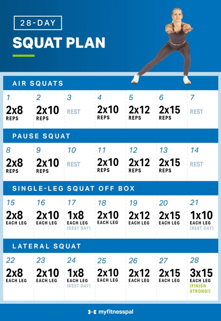 The 28 Day Squat Plan Youll Want To Start Now Myfitnesspal Calendar To Count Squats