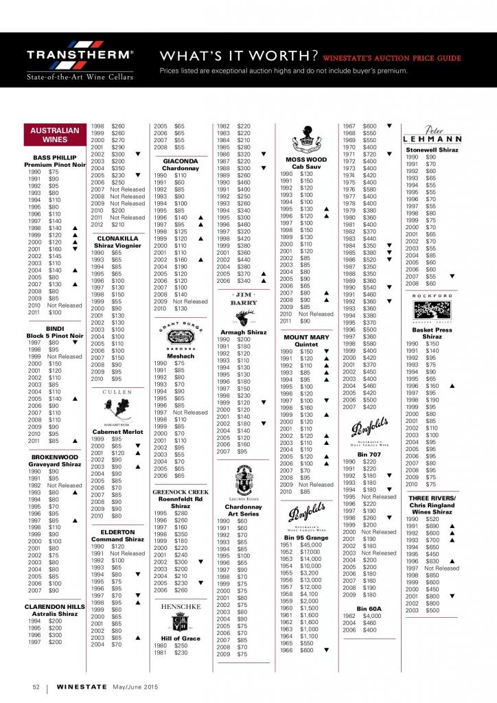winestate magazine may june 2015 flip book pages 51 100 bridgewater temple calendar 1977