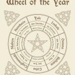 Free Printable Wheel Of The Year In 2020 Wiccan Sabbats Wiccan Calendar 2020 Printable