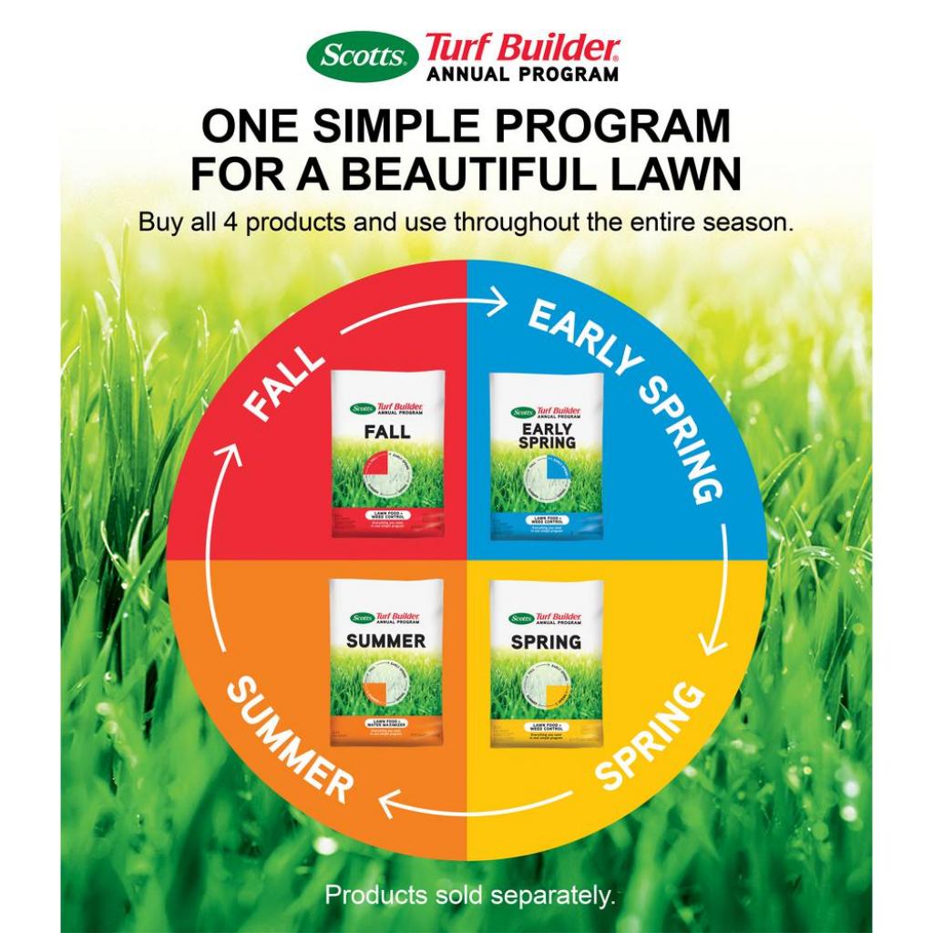 Scotts Turf Builder 12 Lbs Fall Lawn Fertilizer Scotts Lawn Care