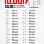 10000 Squats Challenge Workout Challenge Squat