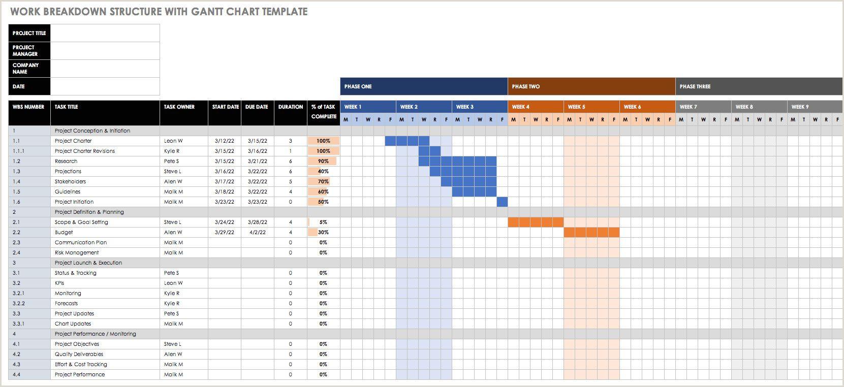 3 Week Look Ahead Schedule Template Excel In 2020 Gantt