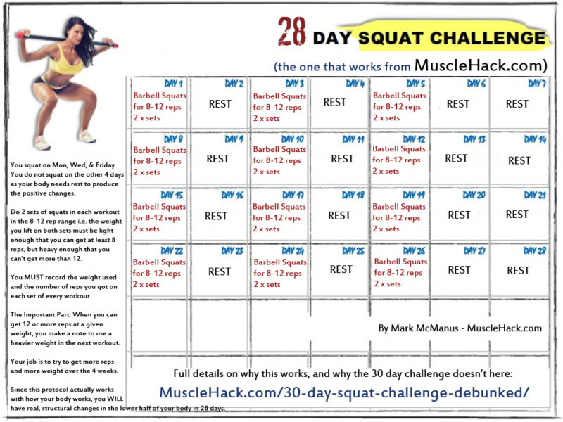 30 Day Squat Challenge Debunked Musclehack