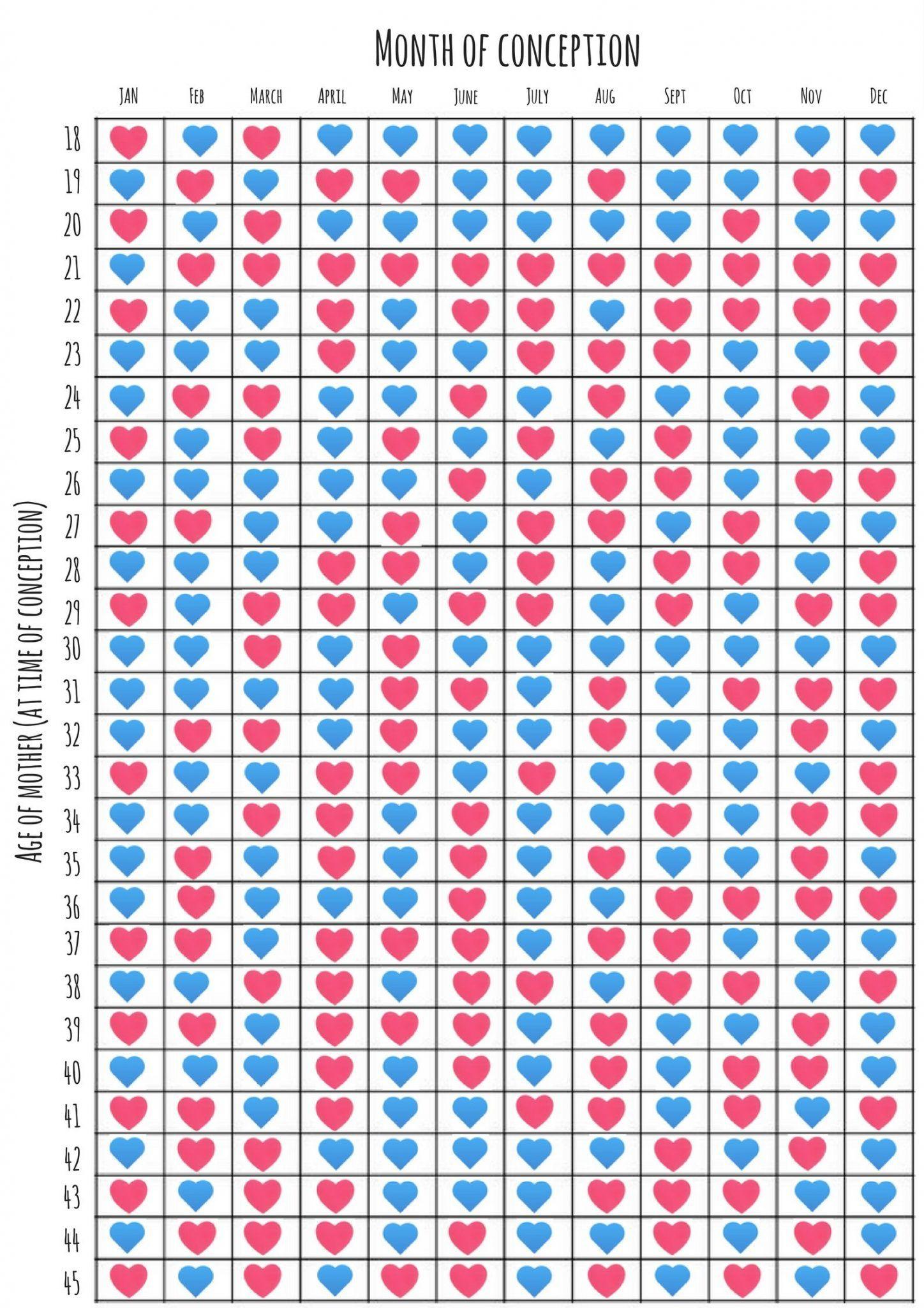 Chinese Gender Calendar 2020 Free Download Printable