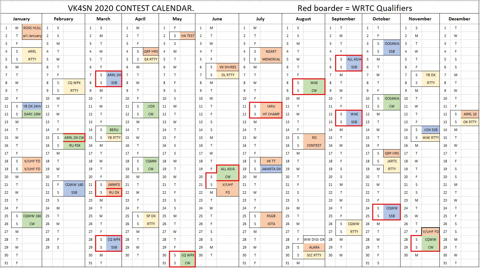 Contest Calendar Vk4sn Amateur Radio Station