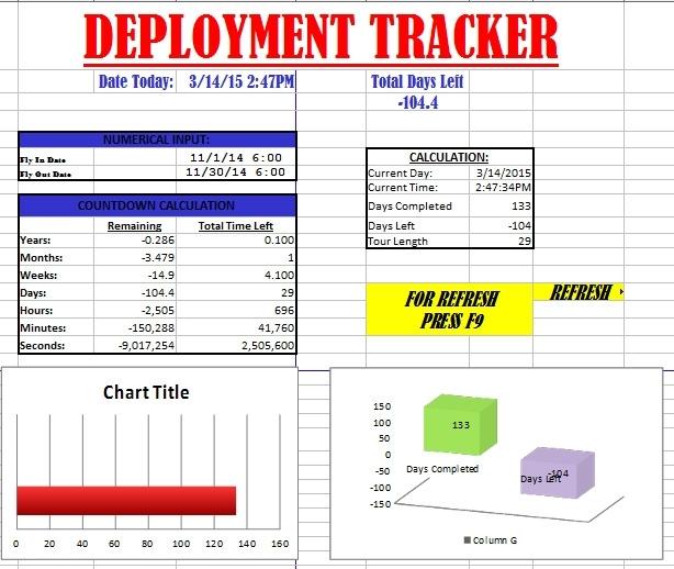 Deployment Countdown Calendar Excel Free Calendar Design