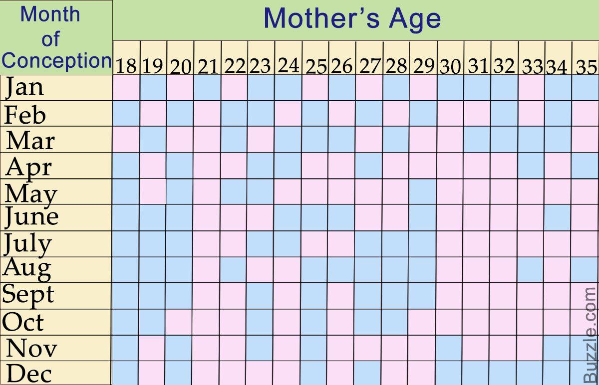 E69c80e9ab98 50 Japanese Pregnancy Calendar 2019 E382b8e383a3e382b8e383a3e38388e383a1e382ac 2