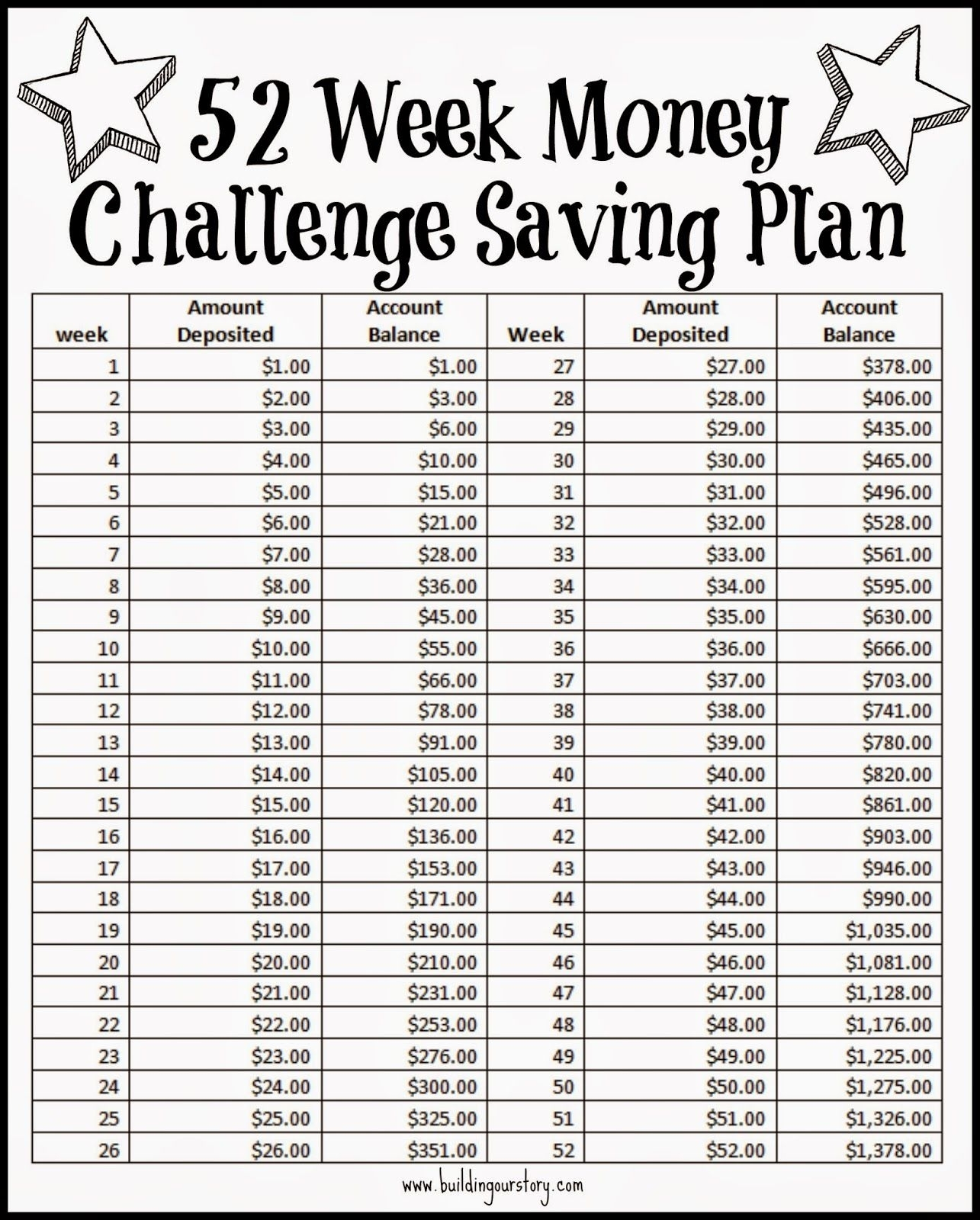 Free Printable 52 Week Calendar Ten Free Printable