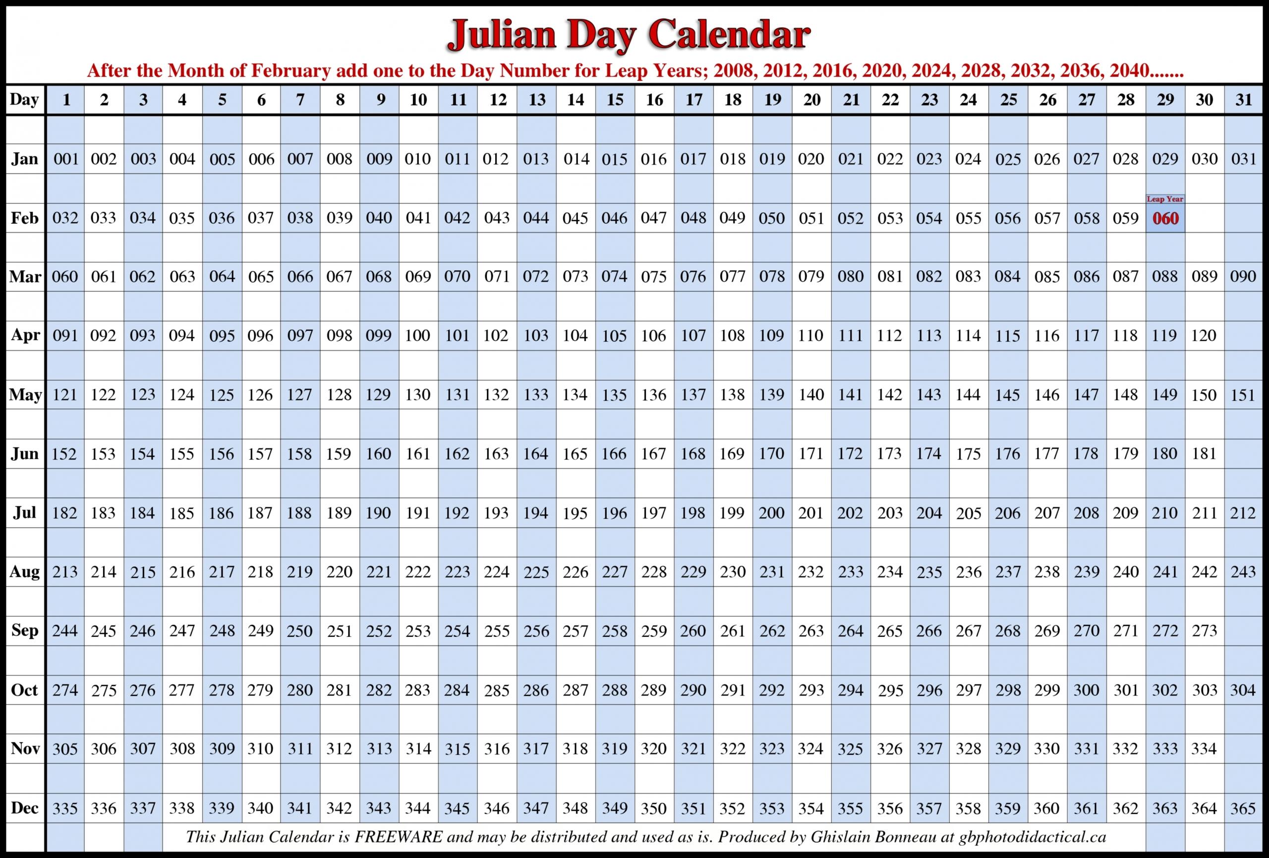 Julian Date Calendar 2021 Printable Calendar 2020 Template