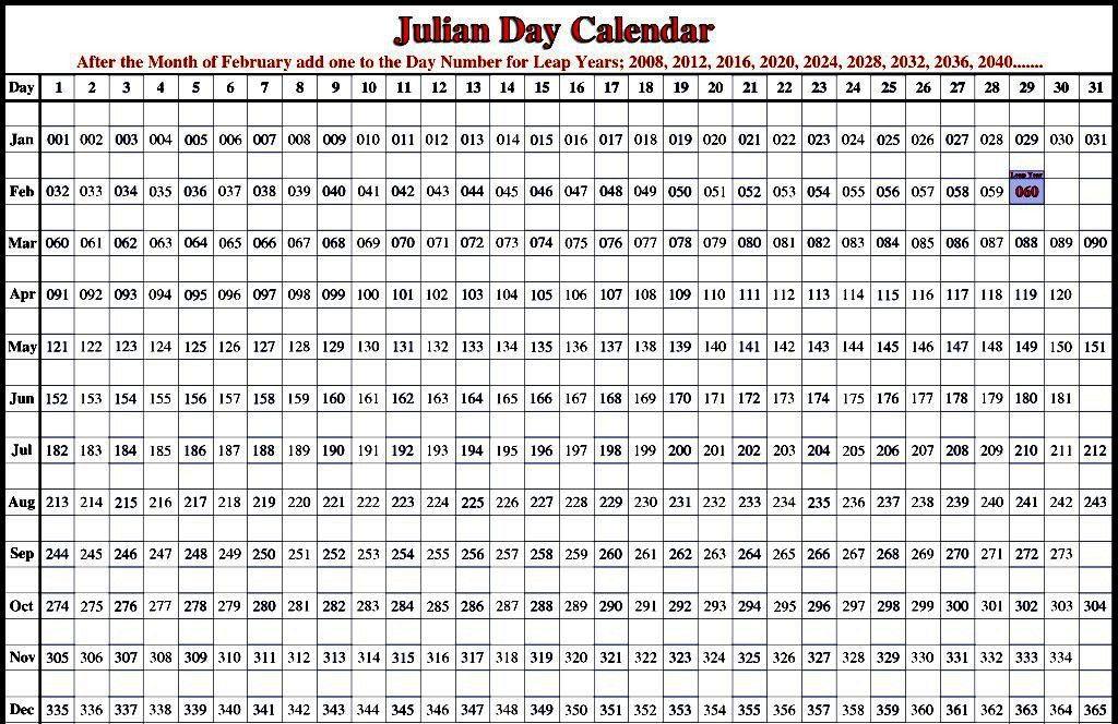 Julian Day Calendar 2019 Julian Day Calendar Julian Day