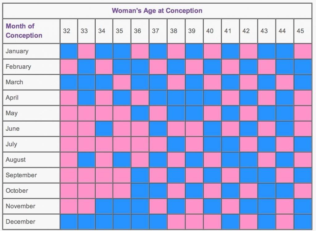 Mayan Calendar Gender Calendar Image 2020 1