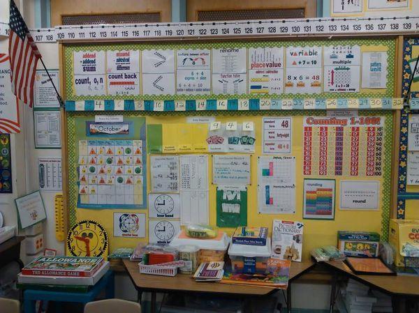 Pincolleen Scimia On Calendar Math Singapore Math