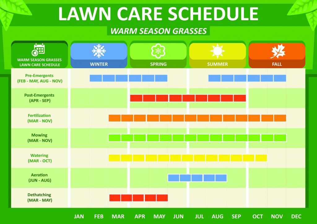Scotts Lawn Care Calendar Calendar Template 2020 1