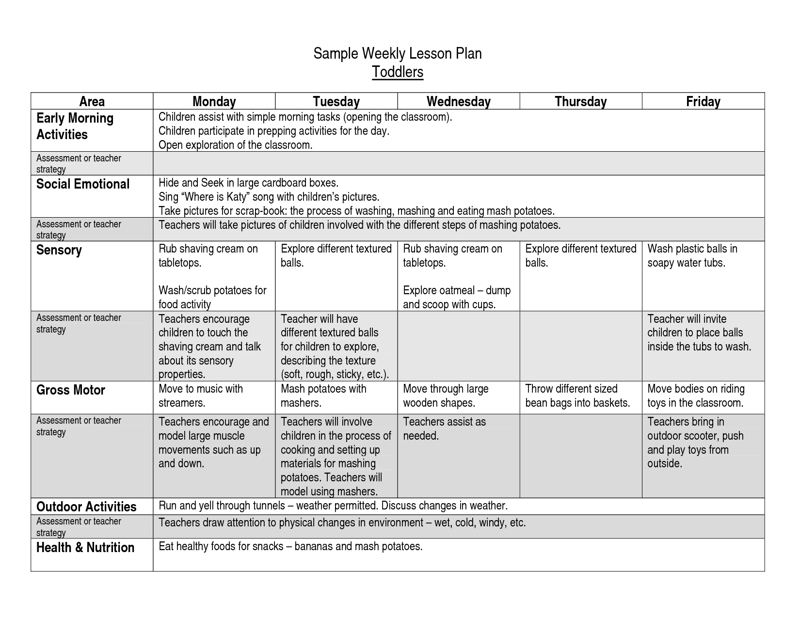 Template For Monthly Calendar Lesson Plans For Childrens 1
