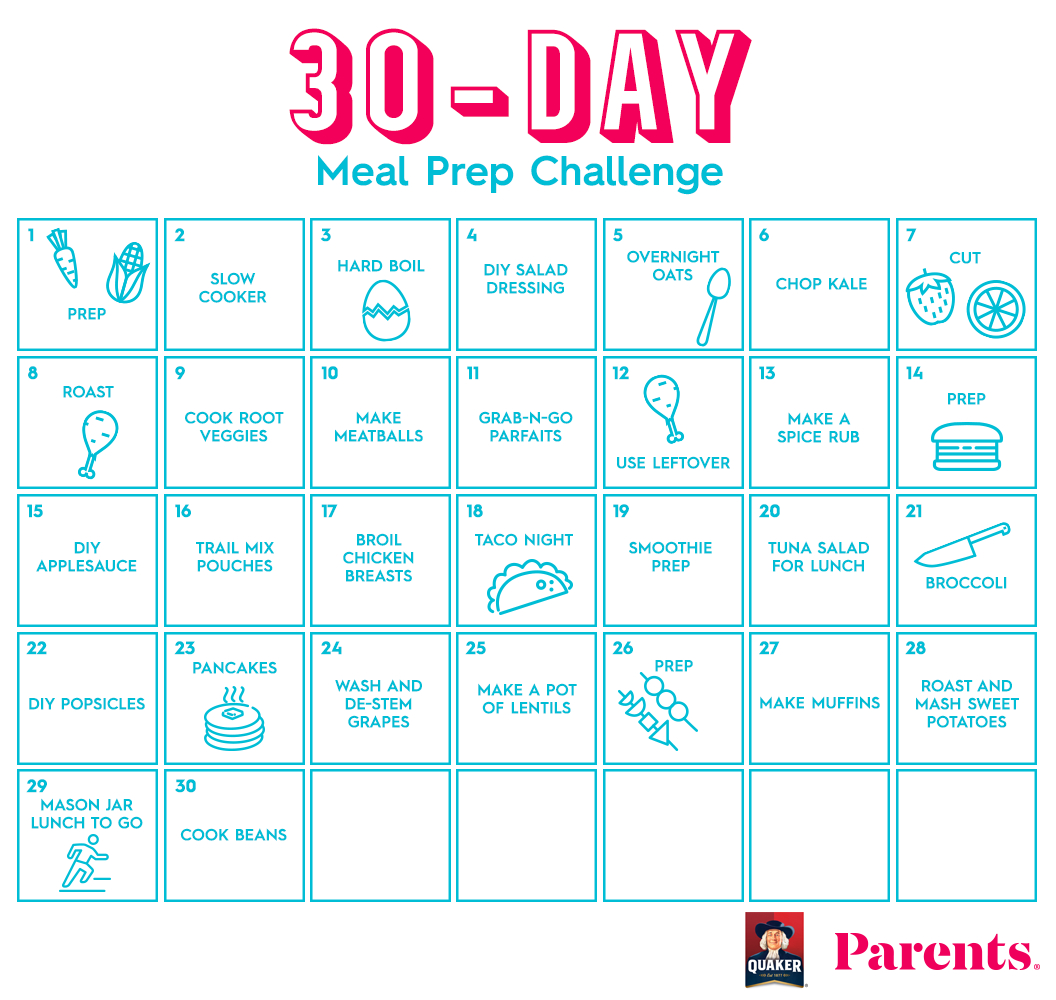 The 30 Day Meal Prep Challenge Parents