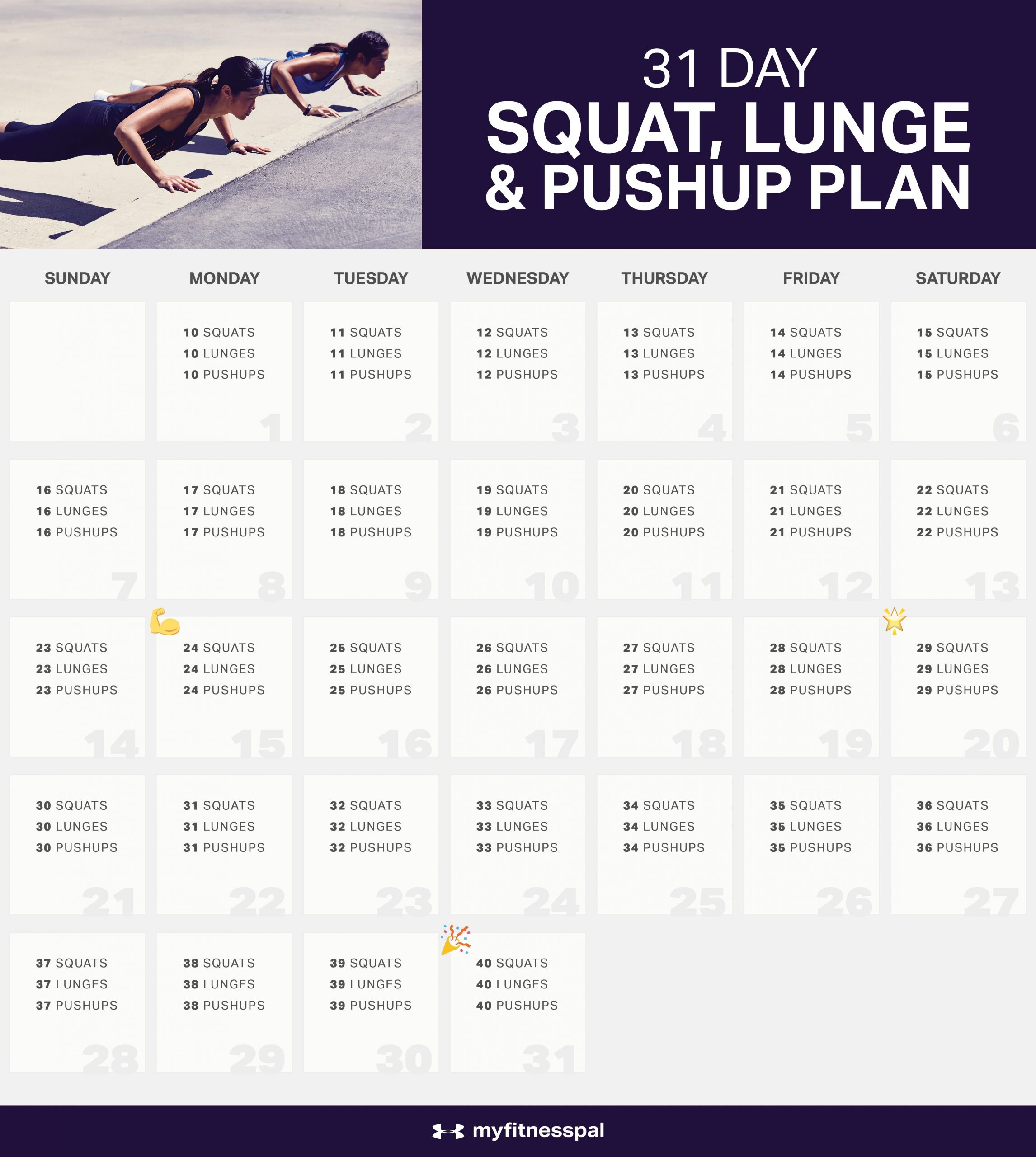 The 31 Day Squat Challenge Lunge Pushup Plan