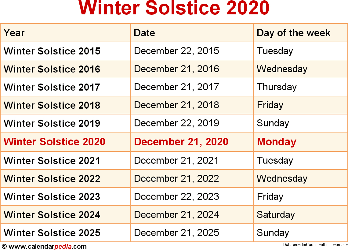 When Is Winter Solstice 2020