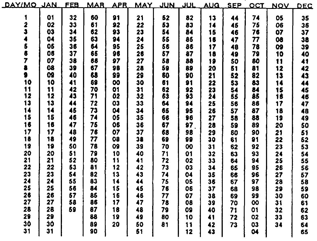 Year Calendar Day Counter Ten Free Printable Calendar